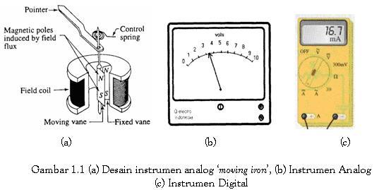 instrument_1
