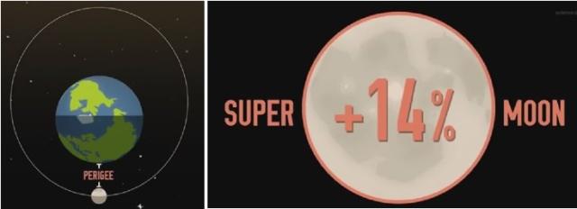 supermoon2